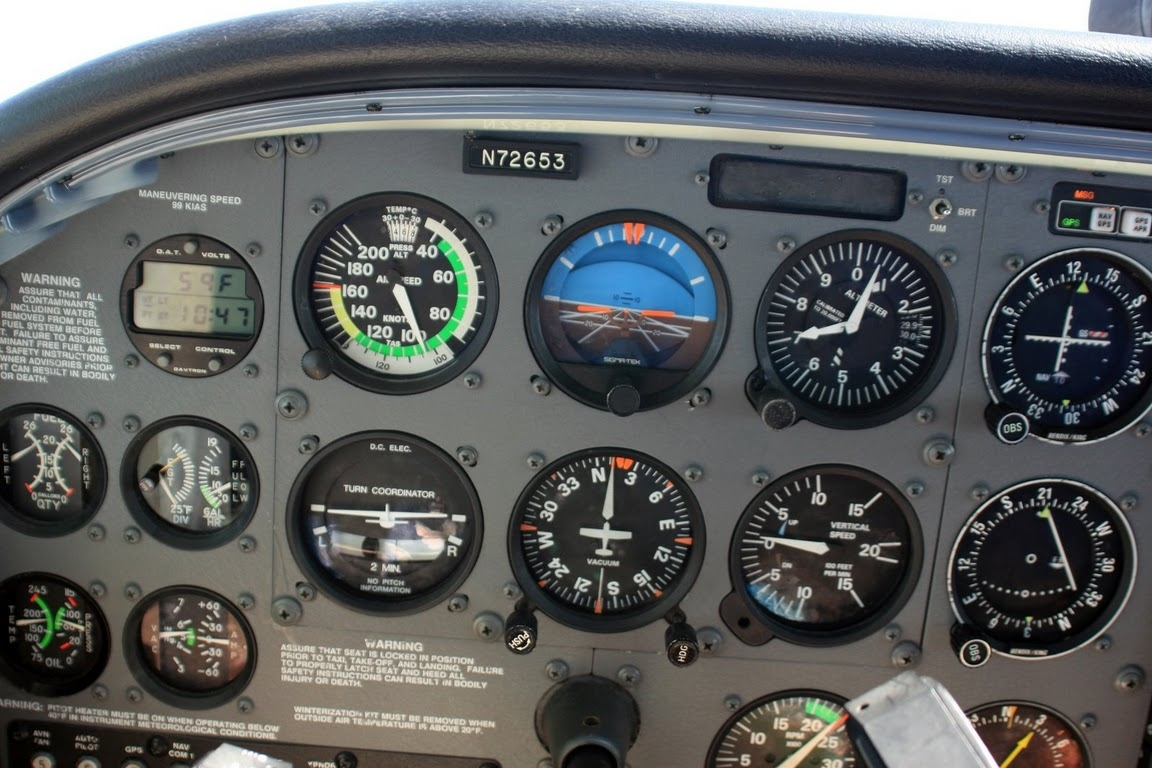 Parte I: Cuál es la secuencia de los cursos para Piloto Aviador Privado?